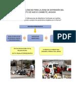 Viviendas Ecológicas Para La Zona de Expansión Del Distrito de Nuevo Chimbote