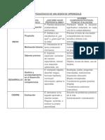 procesos_didacticos_2
