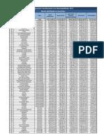 APORTE_CONSTITUCIONAL,_IVA_PAZ,_VEHICULOS,_PETROLEO_2017[1]