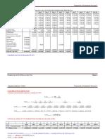 Indicadores de Evaluación Financiera