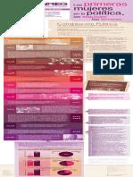 InfografiaParticipaciónPolítica