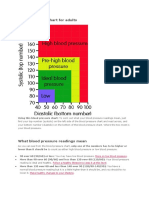 Blood pressure chart for adults.pdf