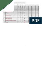 1.0 Programacion de Obras Ccaccahuara REFORMULADO1
