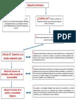 Marco Legal, Derechos Humanos.docx