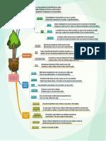 Suelos- GEOLOGÍA.1pdf.pdf