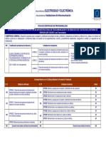 ELES0110_ficha (ELES0110) DESARROLLO DE PROYECTOS DE INFRAESTRUCTURAS DE TELECOMUNICACIÓN Y DE REDES DE VOZ Y DATOS EN EL ENTORNO DE EDIFICIOS.pdf