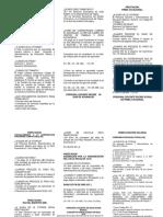 Informacion de Negociacion Salarial 2012