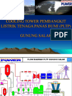 Cooling Tower Pltp Gn Salak
