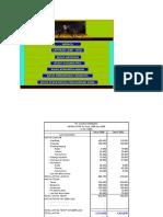 Analisis Rasio Keuangan Ok