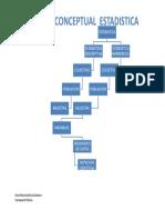 Mapa Conceptual Estadistica