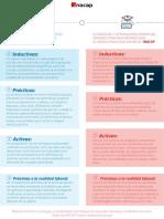 PFDO01_Infografía 2_Relación entre las estrategias y metodologías.pdf