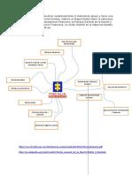 estructura organiza sarlaft semaan 2.docx