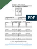 Adjectifs Qualificatis - Les Regles
