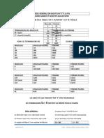 adjectifs qualificatis les regles.docx