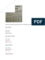 Inilah Daftar Lengkap Rekapitulasi Akhir Suara Dari Karesidenan Surakarta Pada Pemilu 1955