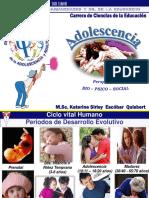 1. Pubertad y Adolescencia