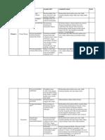 Evaluasi RTRW Kecamatan Bungaya