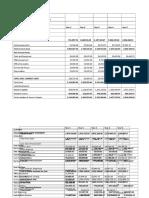 CLAYMAX.balance sheet.docx