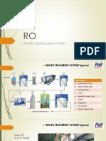 RO Desalination.pdf
