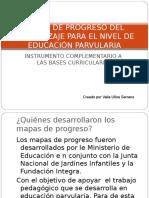 200807161844330.MAPAS DE PROGRESO DEL APRENDIZAJE PARA EL NIVEL.ppt