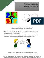 Definición Comunicación Humana Y Comunicación Efectiva