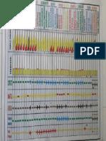 Matriz Pruebas Bioquimicas