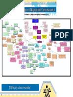 Evidencia 2- Mapa Conceptual Incoterms 2010