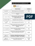 Carta Alir Proses Kerja EDaftar Menengah 2018