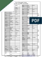 list-of-irregular-verbs.docx