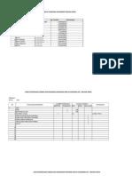 Data Tenaga Dan Sarana Program Surveilans