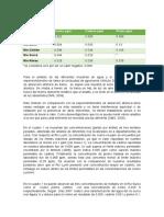 resultados cuestionario y  conclusiones.docx