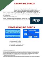 Valoracion de Bonos