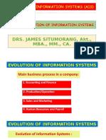 00-Evolution of Information System