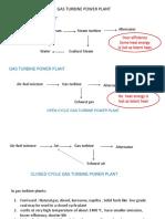 Gas Turbine Plant_mdm