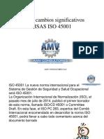 Capitulo Cambios Significativos OHSAS ISO 45001