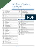 ANSI Device Numbers.pdf