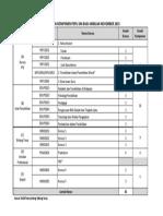 Perincian Struktur Dan Komponen PDPLI SM