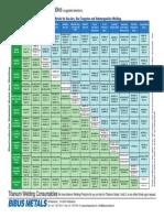 Dissimilar Welding Matrix-1.pdf