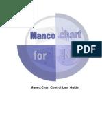 Manco.chart Control User Guide