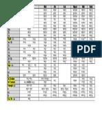 verb chart binianim.docx