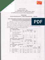AP Postal Cricle MTS Recruitment Notification
