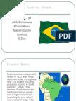 Group_21_Country Risk Analysis - Brazil V1.0