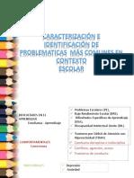 PROBLEMATICAS CTX ESCOLAR  II.pptx
