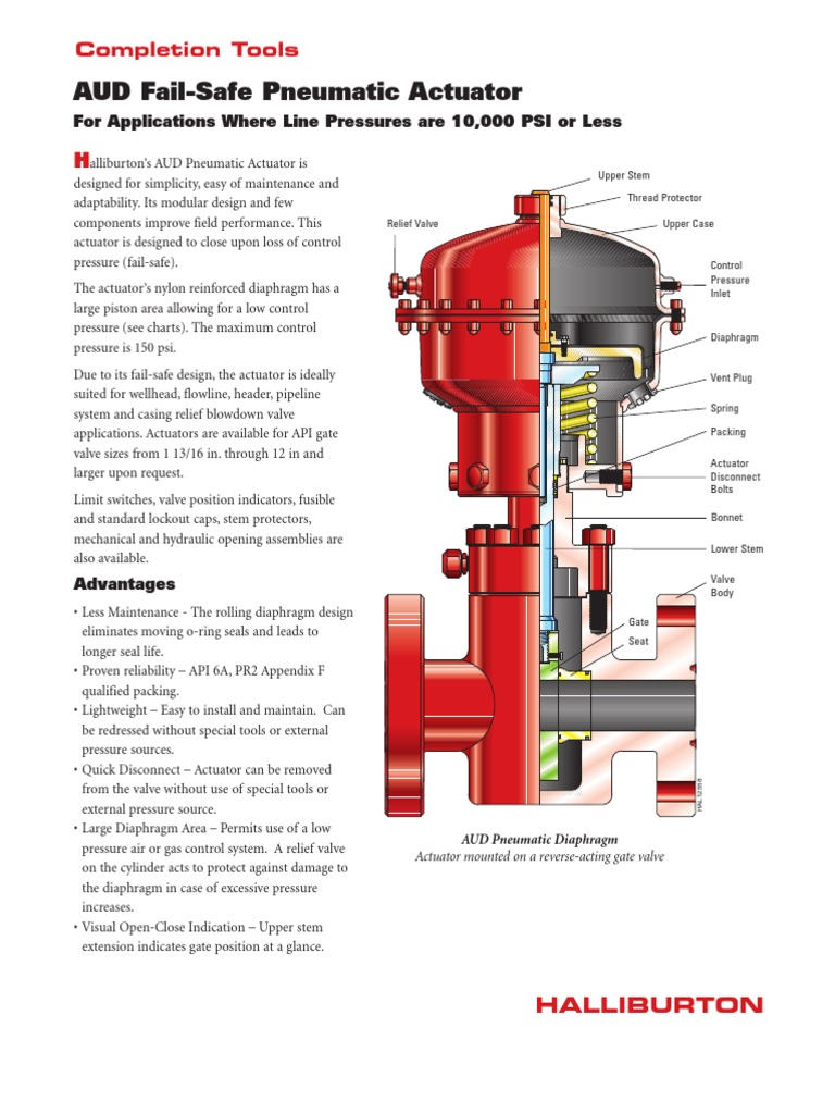 Otis actuator h03548 valve actuator ccuart Image collections