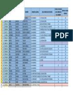 Lista de Profesores Ie 1157 Jctr