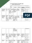 Plan de Accion p.p.i.o. Aprovechamiento de Tiempo Libre 2015