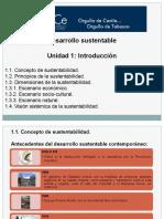 UNIDAD_1_Introduccion_Desarrollo_sustent.pptx