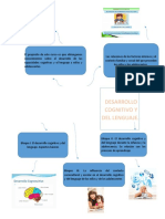mapa profa dianita.docx