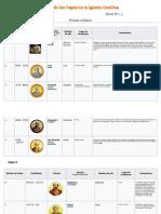 Lista de Los Papas de La Iglesia Católica