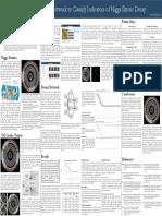 poster- neural network